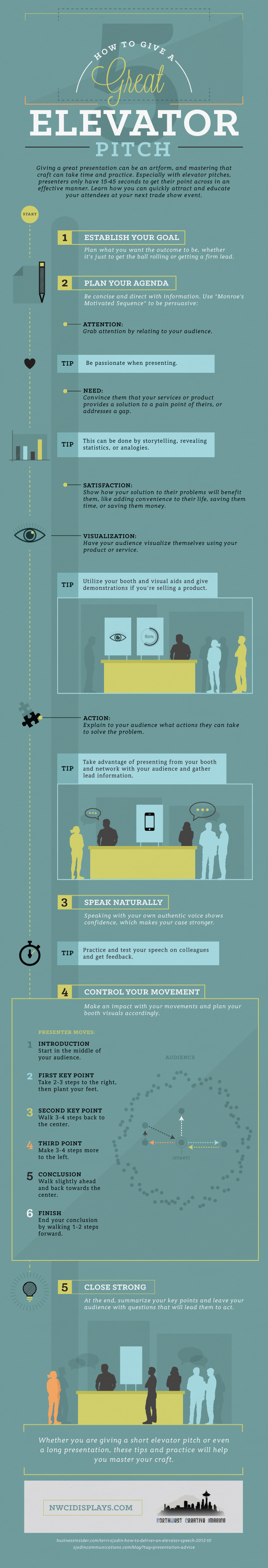 How to Give an Elevator Pitch